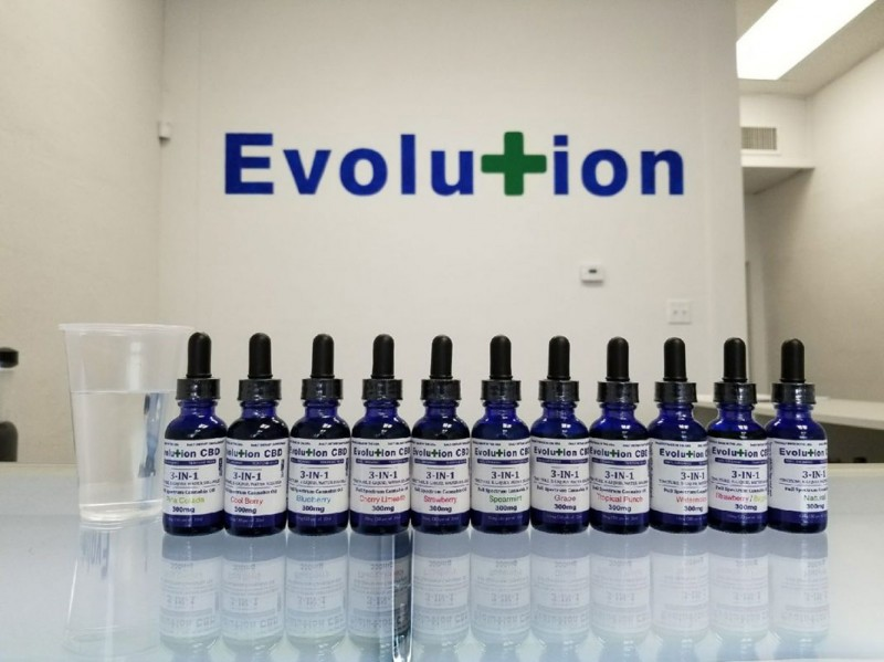 Choose The Right CBD Product – A Guide to Evolution CBD Products